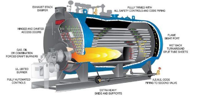 دیگ بخار و بویلر چیست و چه کاربردی دارد