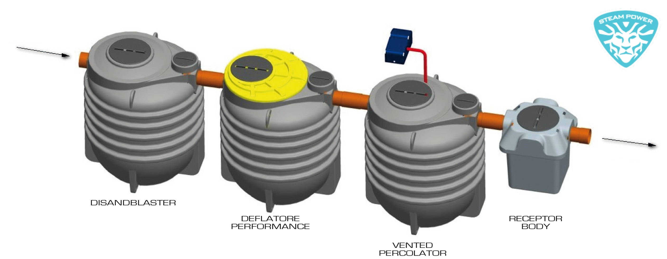سیستم تصفیه آب کارواش نصب و راه اندازی و قیمت